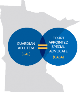 Chart showing relationship of volunteers to CASA